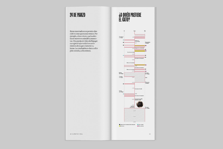 Diario visual de la cuarentena. Infografías del confinamiento